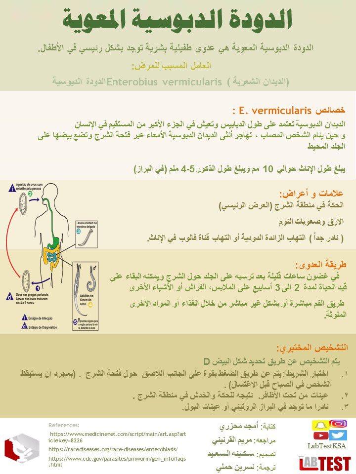 Enterobiosis kód Enterobiosis melyik laboratóriumban