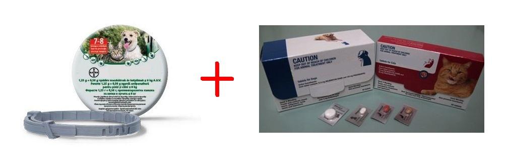 szivfergesseg elleni szerek